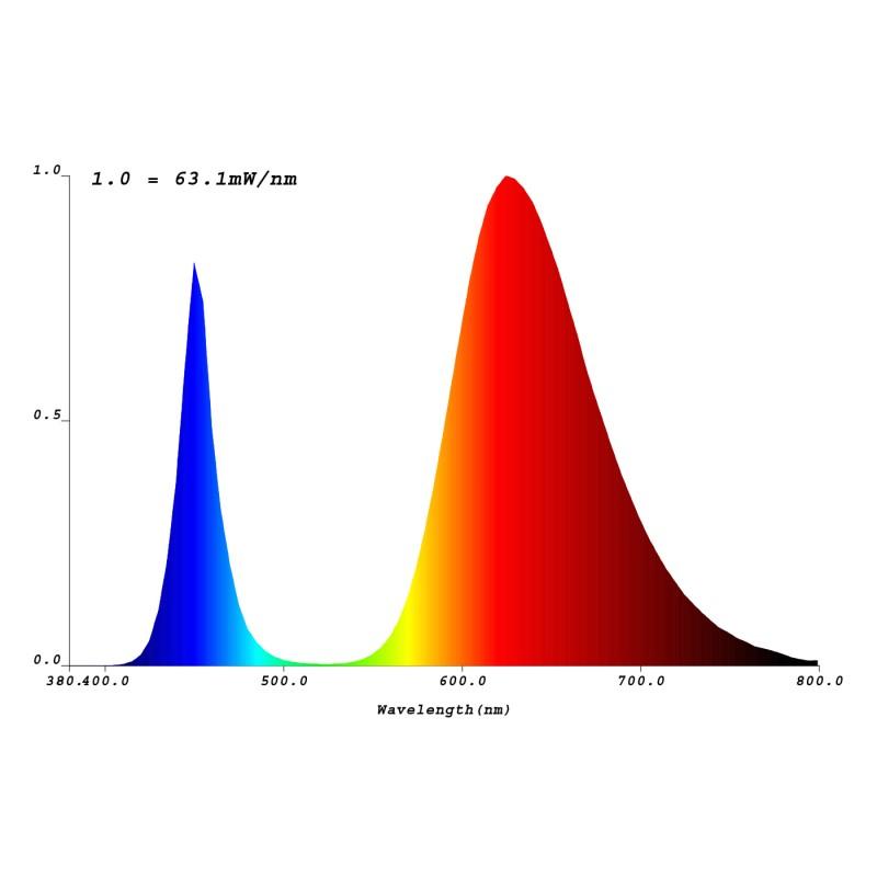 espectro-prb_2